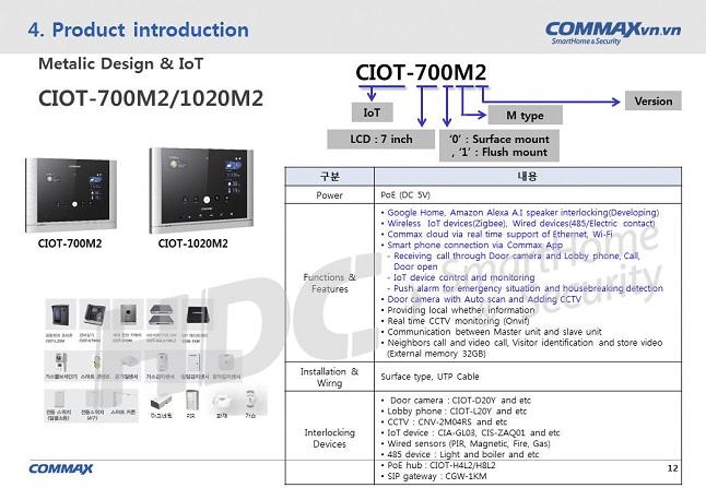 Màn hình IP CIOT-700M